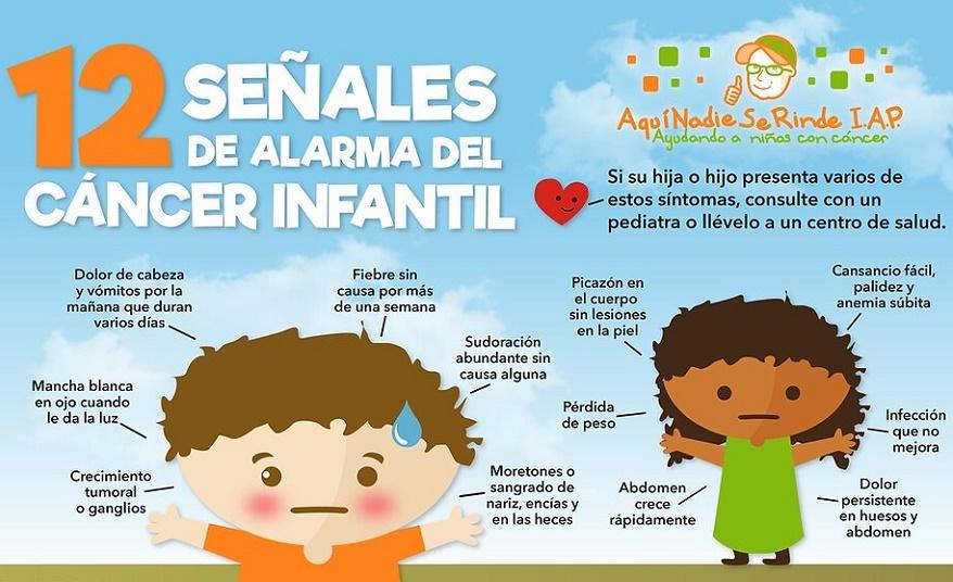 CAMPAÑA INFORMATIVA CONTRA CÁNCER INFANTIL