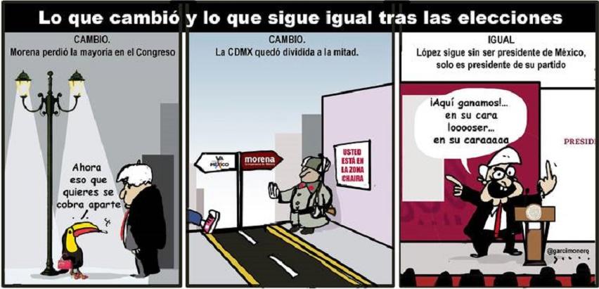 CLASES MEDIA Y ALTA HAN EMPEZADO A ABANDONAR A AMLO