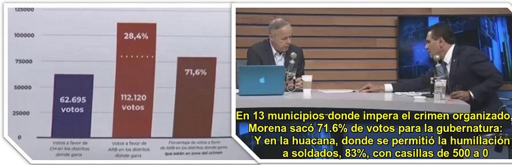 MORENA, NARCOPARTIDO, Y EL PAÍS, CASI NARCOESTADO | VIDEO-ENTREVISTA